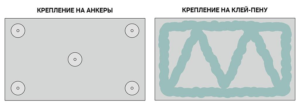 Крепление на клей-пену и анкер