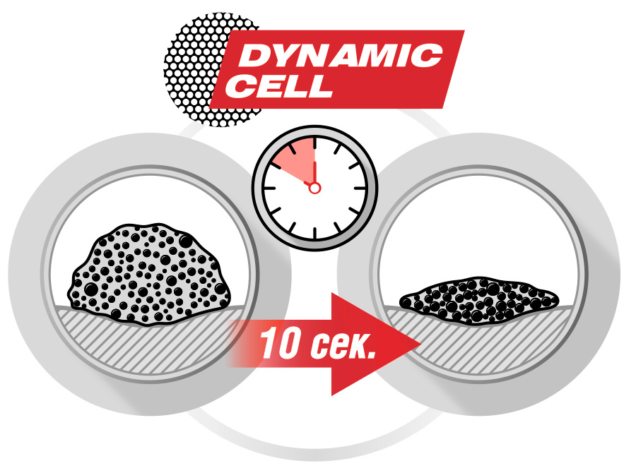 Dynamic cell